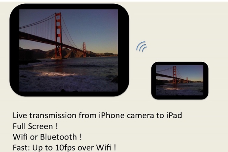 Cam For iPad