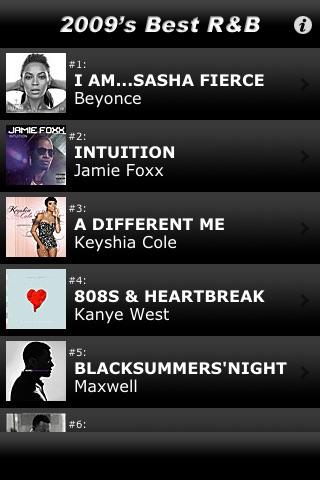 2,009's Best R&B Albumsのおすすめ画像1