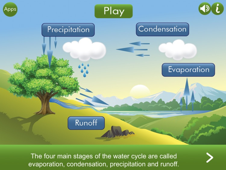 Water Cycle HD screenshot-0