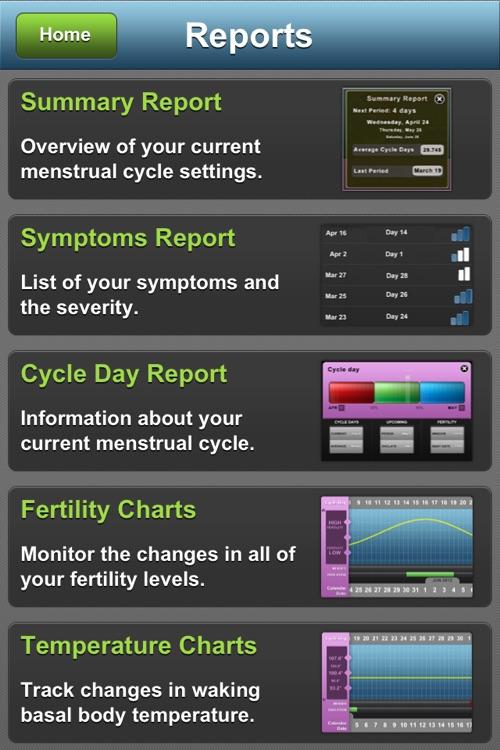 Fertility Clock: menstrual period + ovulation log