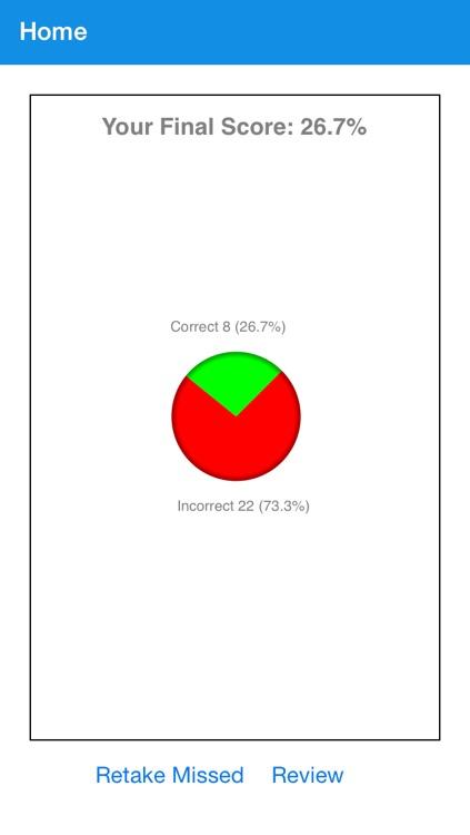 Social Work Master's Test Prep screenshot-3