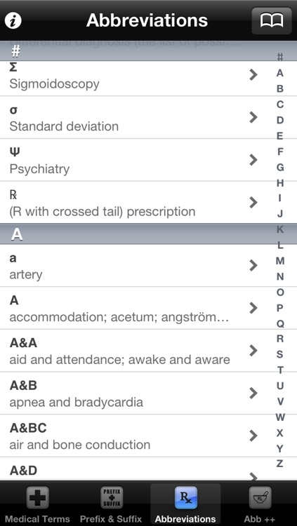 Medical Terms, Terminology, Prefix & Suffix screenshot-3