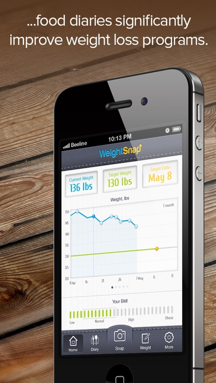WeightSnap Lite - Personal Fitness, Health And Weight Tracking Diary
