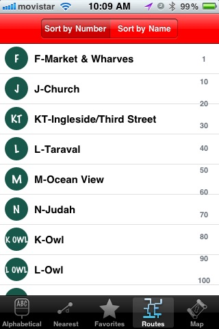 SF MUNI Tracker screenshot-4