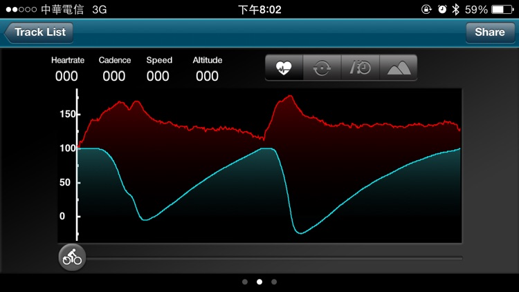HeartWave Sport - Cycling need for wave screenshot-4