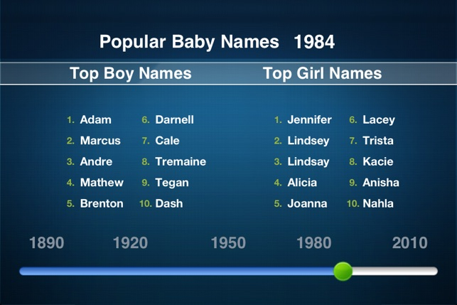 Popular Baby Names Free Baby Girl Baby Boy Names On The App Store