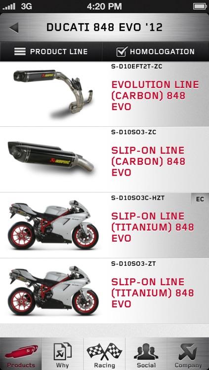 Akrapovič Motorcycle Exhaust Systems