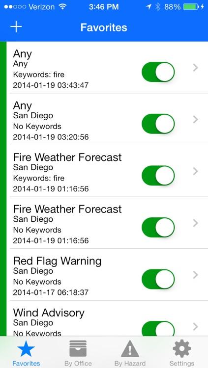 Weather Informant