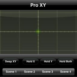 Pro-XY