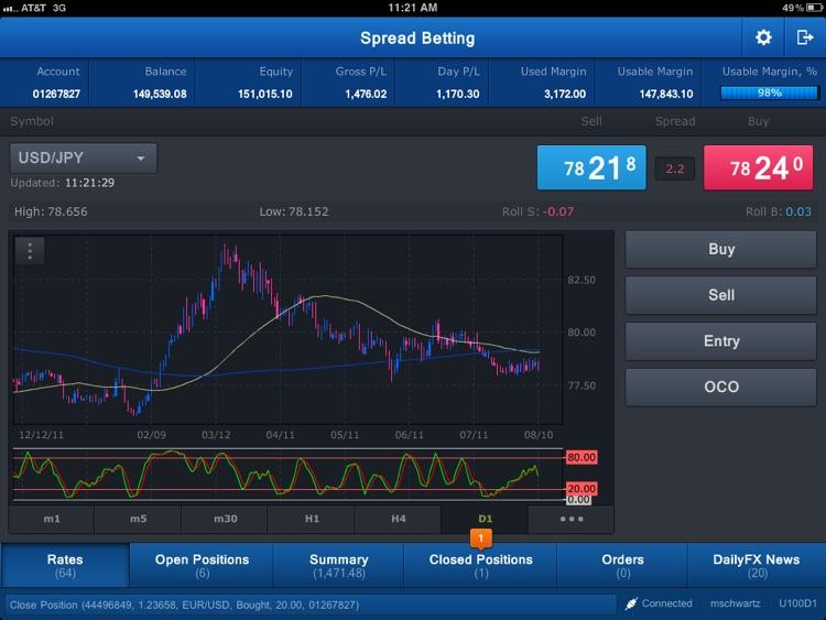 Spread Betting for iPad