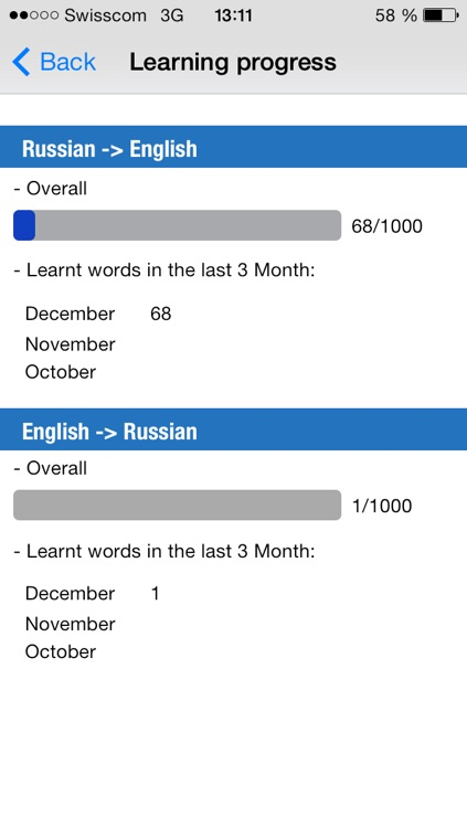 1000 most frequently used Russian words – Vocabulary trainer screenshot-4