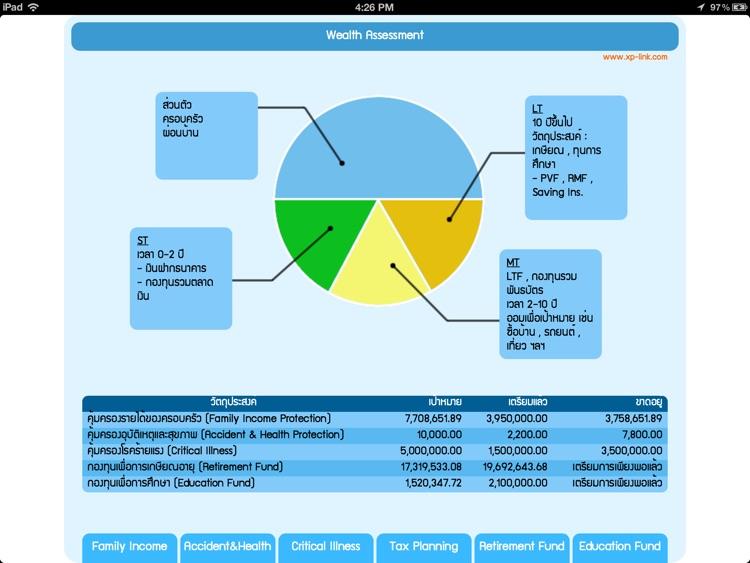 Wealth Assessment