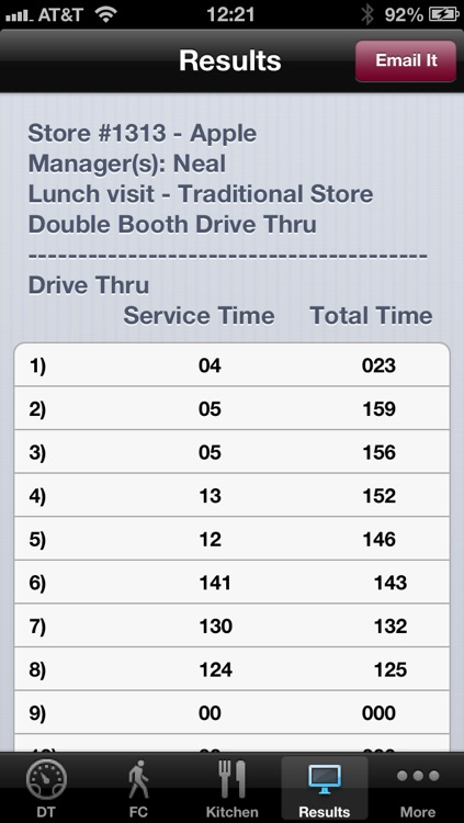 Fast Food Timer