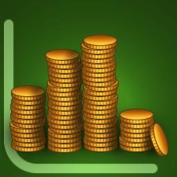Inflation vs Savings Graph It