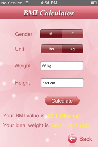 Weight Loss Brainwaves