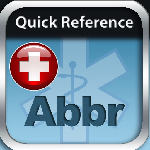 Medical Abbreviations - Quick Reference