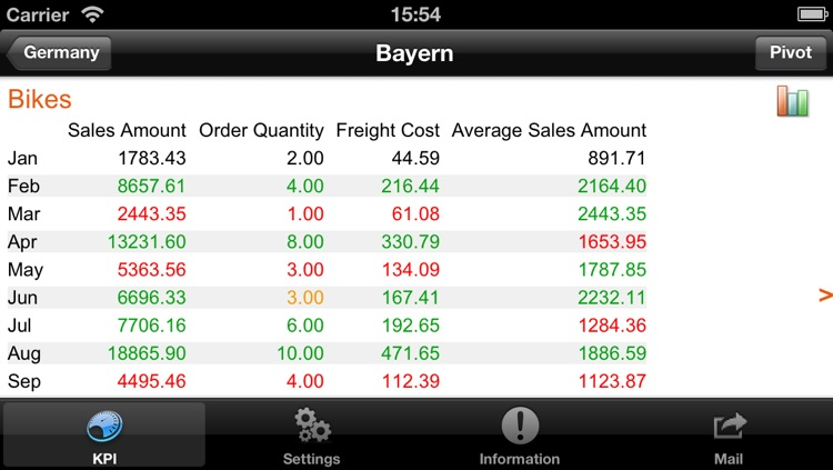 KPI Browser screenshot-2