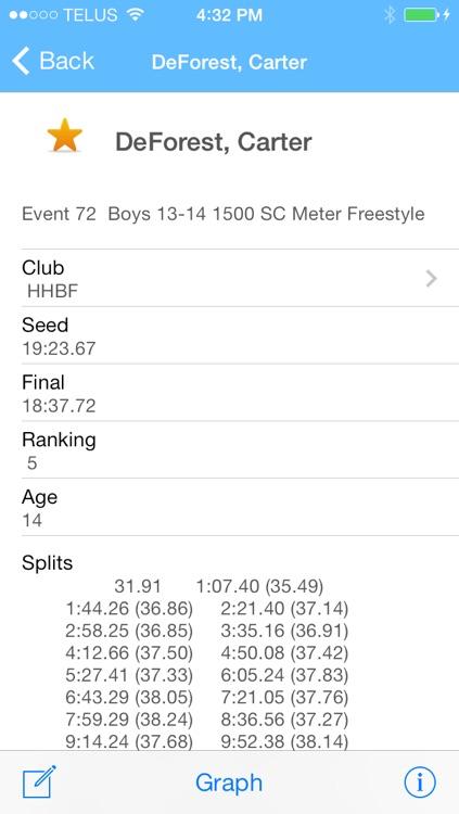 Meet Results screenshot-3