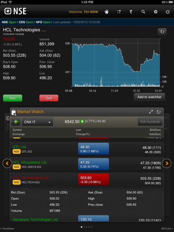 NSE Mobile for iPad