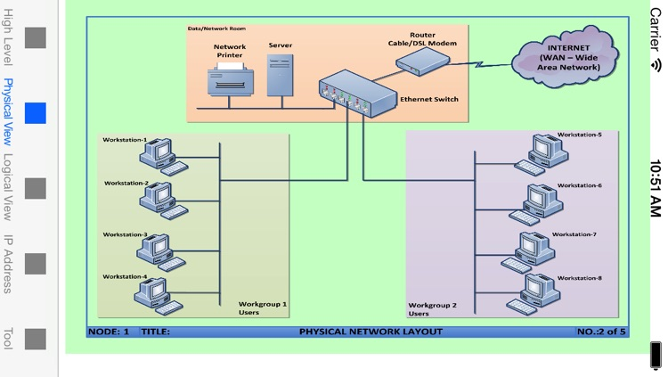 ip network design suite sample office network by yuhsiu lai