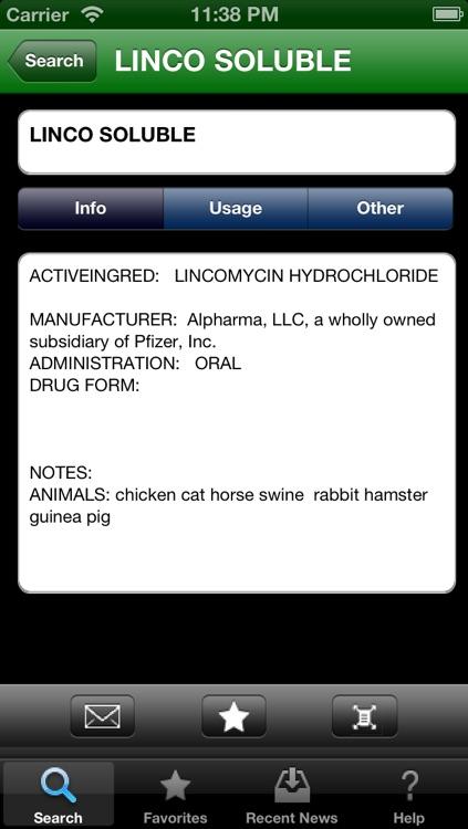 Animal  & Veterinary Drugs