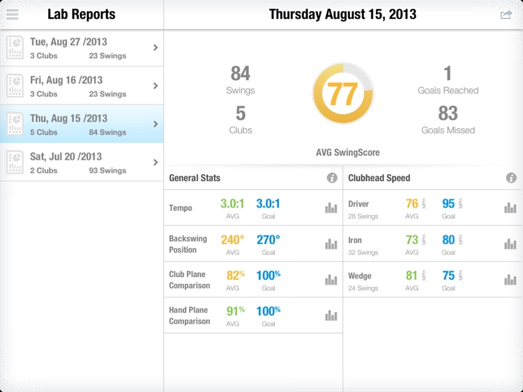 GolfSense for iPad screenshot-4