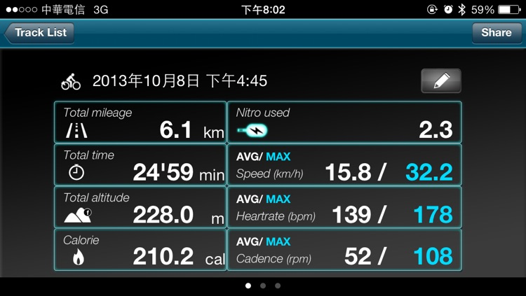 HeartWave Sport - Cycling need for wave screenshot-3
