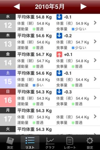 体重ノート ScreenShot2