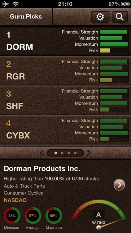 Stock Guru Pro