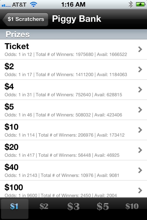 California Lotto Scratchers Tracker