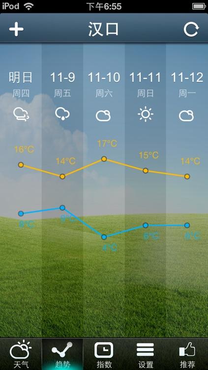梦工厂天气 screenshot-4