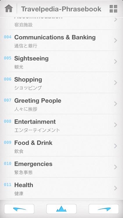 Japanese Travel Phrasebook