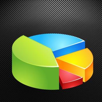 Business Indicators
