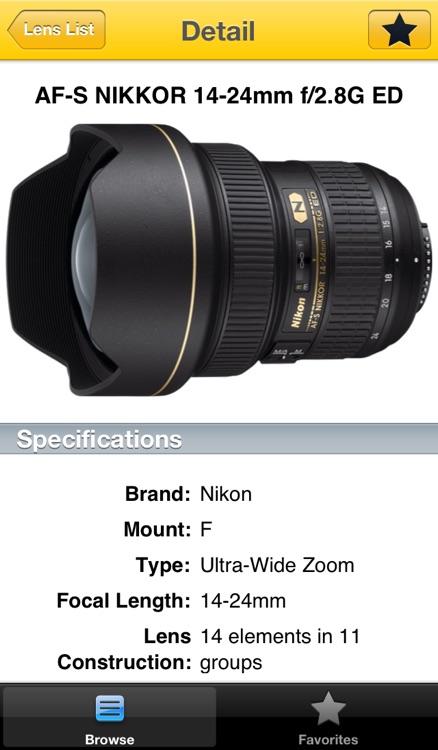 Nikon Lens Buddy - Lenses for DSLR Cameras