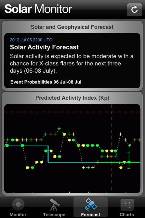 Solar Monitor screenshot-3