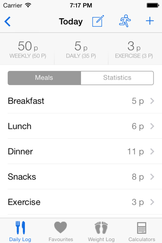iSkinny - Food Diary and Weight Tracker screenshot 2