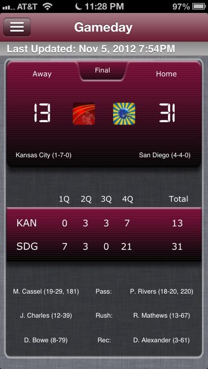 Kansas City Football Live