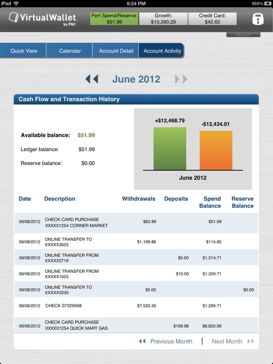 Virtual Wallet for iPad by PNC screenshot-3