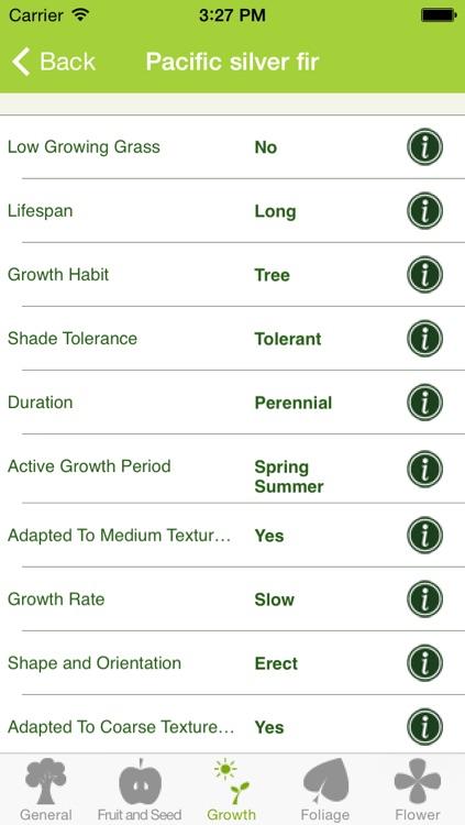 Plants Pedia: North America Trees & Flowers Scientific Reference