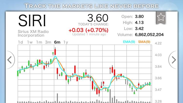 StockWiz - Real Time Stocks & Charts