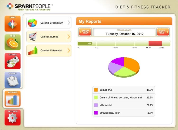 Diet & Fitness Tracker for iPad - SparkPeople screenshot-4