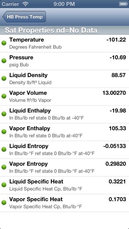 HVAC Buddy® Pressure Temperature