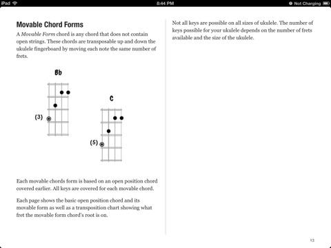 Ukulele Chords C Tuning By Curt Sheller On Ibooks
