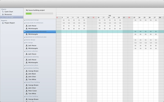 Project planner gantt app on the mac app store ccuart