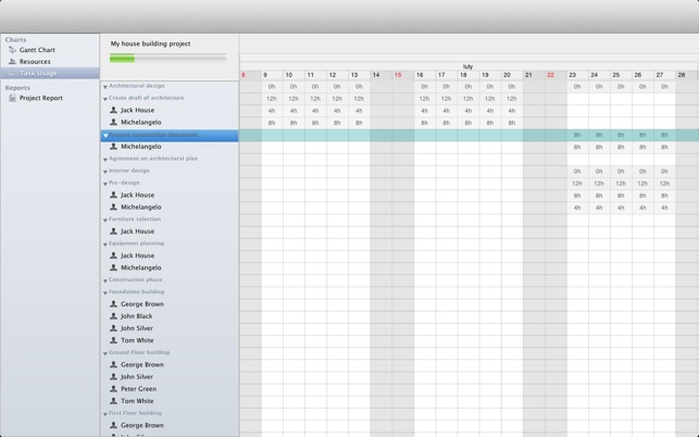 Project planner gantt app on the mac app store ccuart Image collections