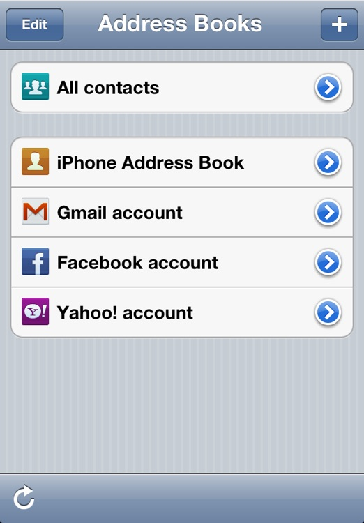 All Contacts