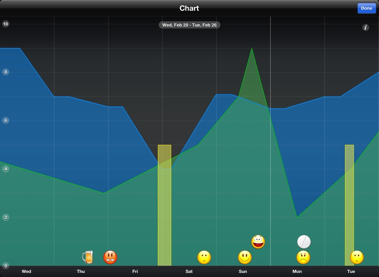 MyMoodTracker for iPad screenshot-1