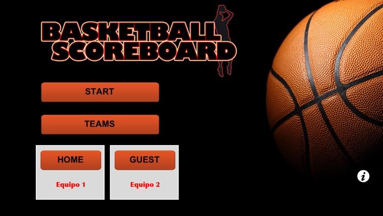 BasketBall SBoard
