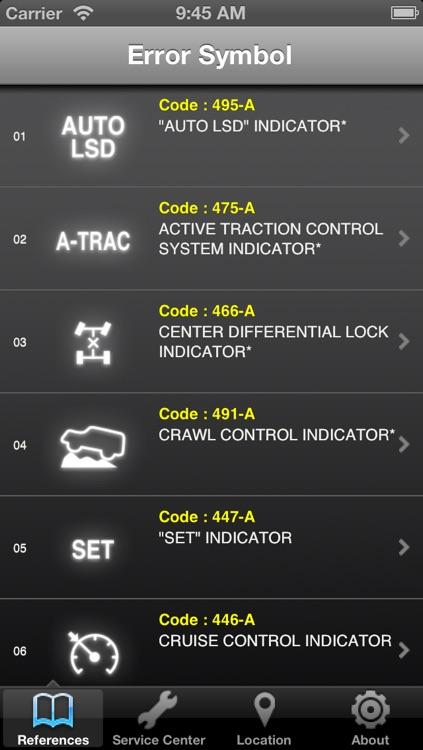 Toyota Indicator Light