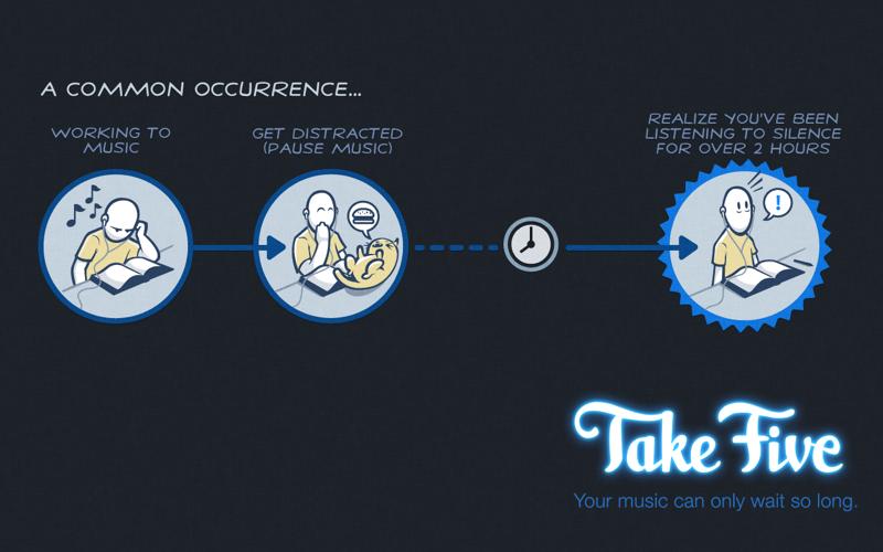 Take Five relance la musique au bout de 5 minutes-capture-2